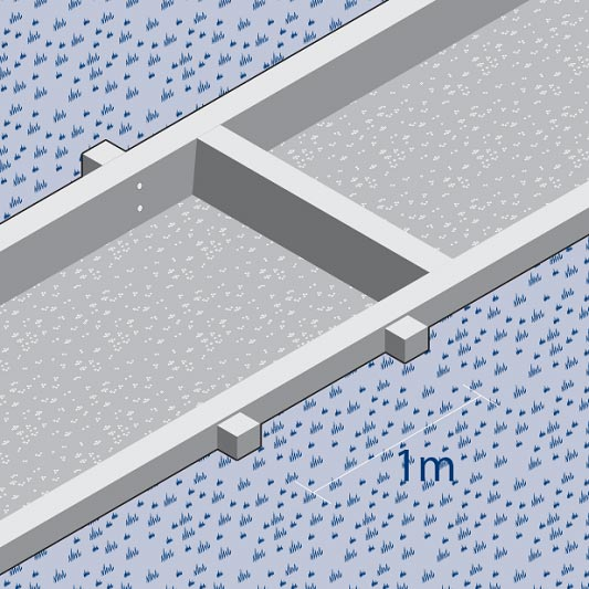 Guide To Laying & Installing Concrete | CEMEX UK